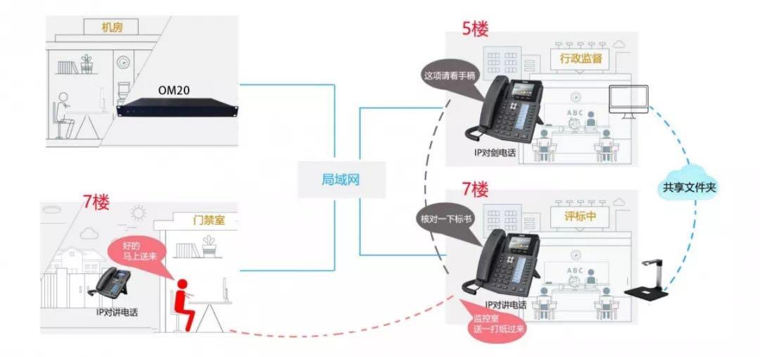 株洲IP语音.jpg